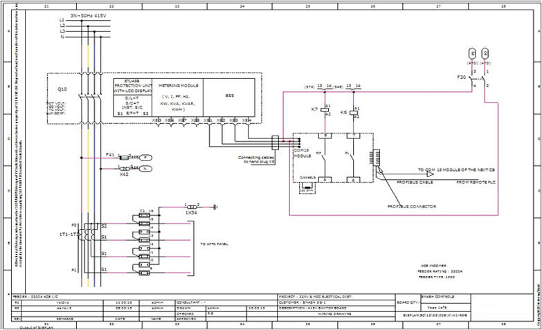 Engineering/Design Manufacturing Software for Electrical panel